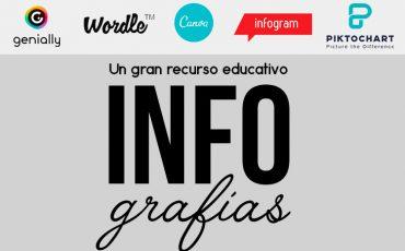 Uso de las infografías en la educación