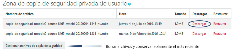 Archivos .mbz en la zona de copia de seguridad