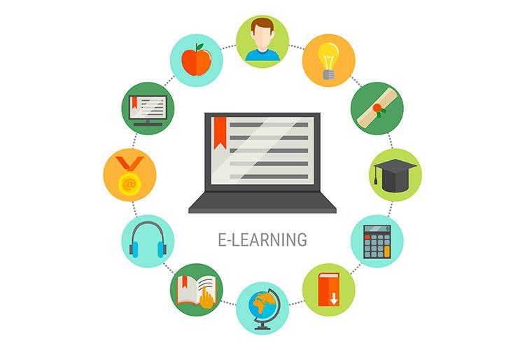 e-Learning en tres preguntas