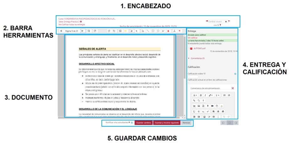 Secciones de la herramienta de anotación en PDF.